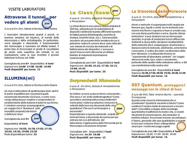 fotolaboratorio12